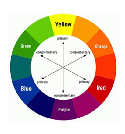 Best Educational Images On   Color Theory Braces