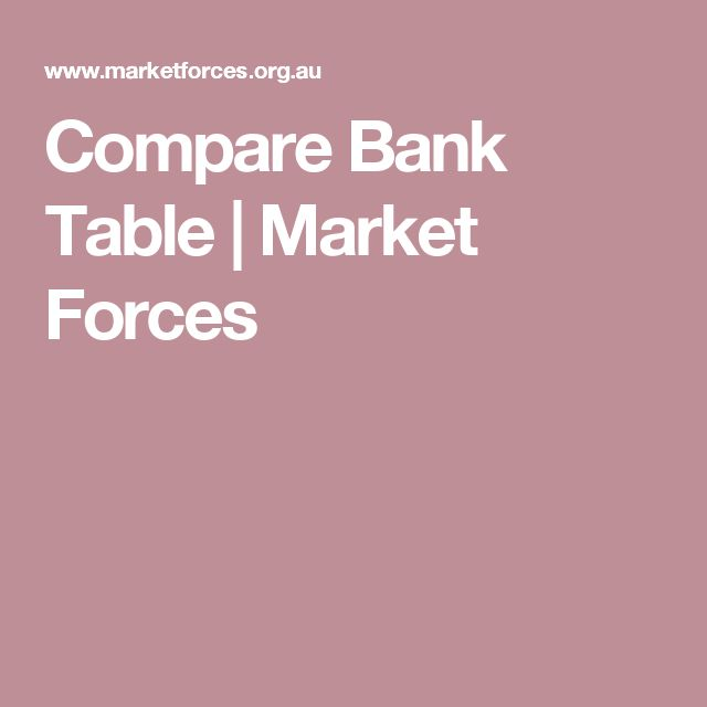 Compare Bank Table | Market Forces