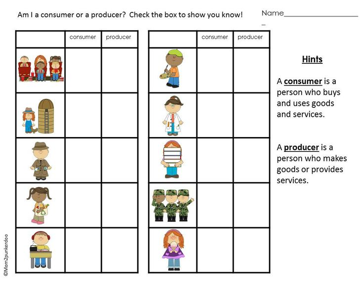 17 Best images about Teaching Economics 2nd Grade Producers and – Producers and Consumers Worksheet