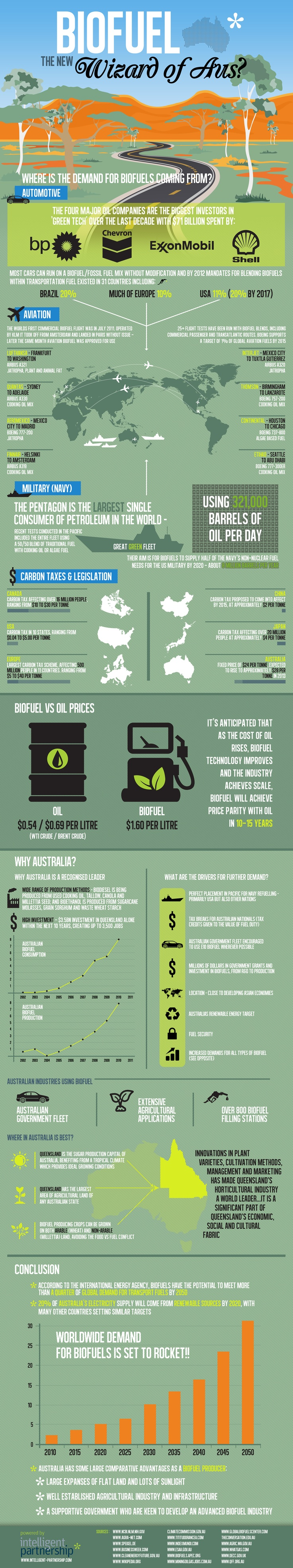 77 best biofuel images on pinterest renewable energy
