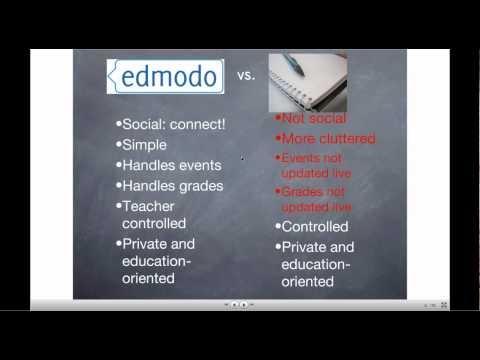 Parent Account Overview & Guide (for Teachers) – Edmodo ...