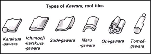 Types Of Roof Tiles. JAPANESE ARCHITECTURE: WOOD