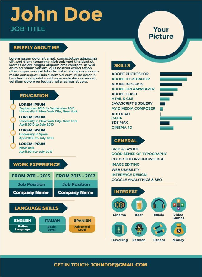 Empty Infographic Template Empty Infographic Infographicmaken Template