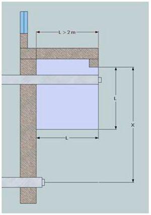 Débouché dans le cas d'un surplomb supérieur à 2m Chaudière individuelle à condensation   GrDF Cegibat