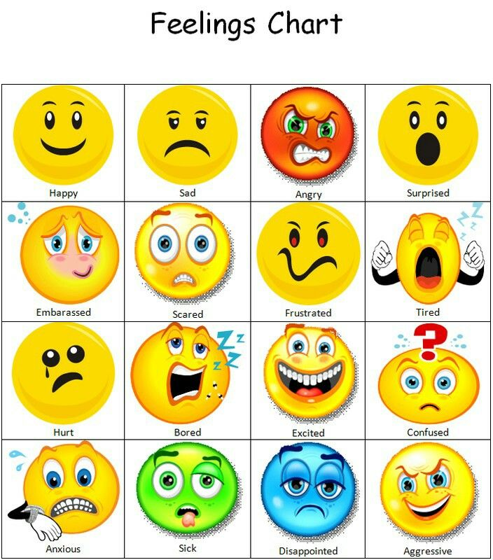 Feelings Emoji chart