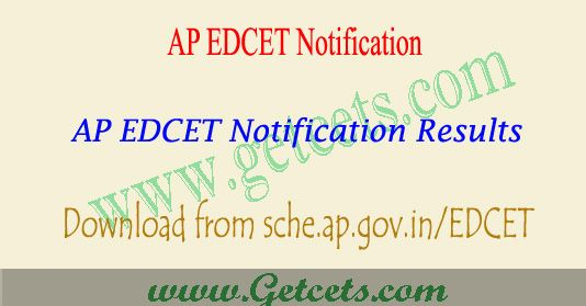 Manabadi TSRJC Results 2018-2019 counselling | Getcets com