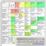 Rúbricas: qué son, cómo se diseñan y herramientas TIC para su elaboración. #ABP_INTEF