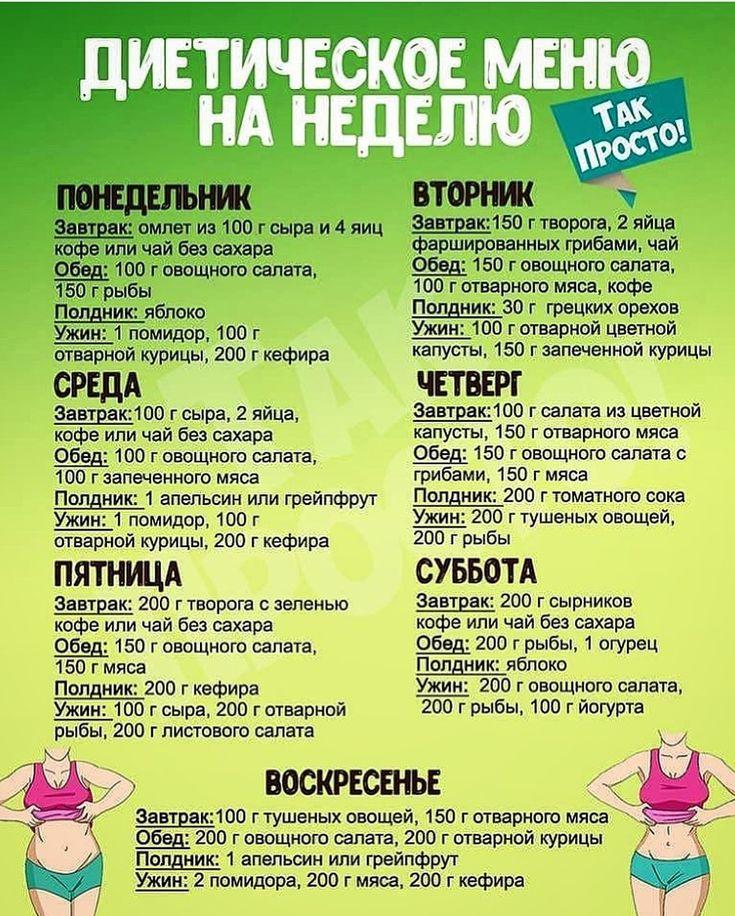 Отзывы О Бразильской Диеты. Бразильская диета: худеем до минус 15 кг в месяц
