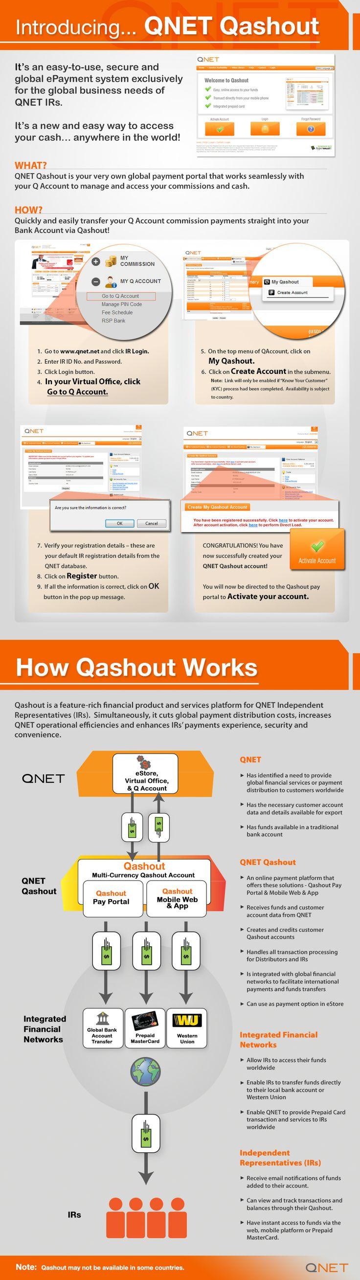 Introducing... QNET Qashout!