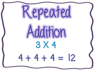 Helloooooo Multiplication