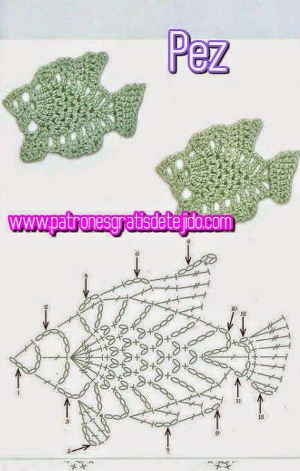 Pez aplique crochet patron Fish applique crochet pattern