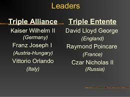 Names of the leader for both the Triple Alliance and Triple Entente.