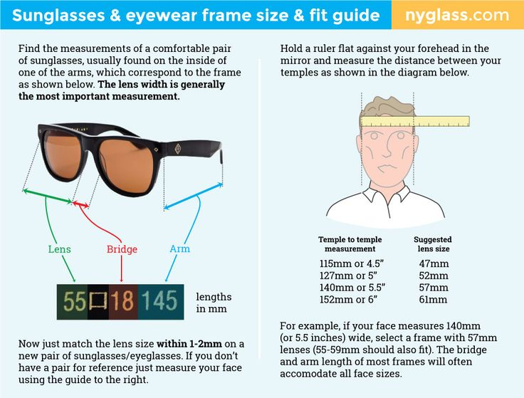 Eyegles Frame Size Chart Admirably Information How