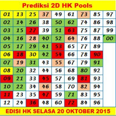 Prediksi hongkong pools selasa 20 oktober 2015