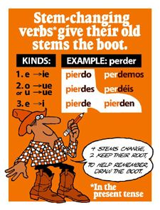 stem changing verbs ✿ Spanish Learning/ Teaching Spanish / Spanish Language / Spanish vocabulary / Spoken Spanish / Free Spanish Podcast: http://espanolautomatico.com ✿ Share it with people who are serious about learning Spanish!
