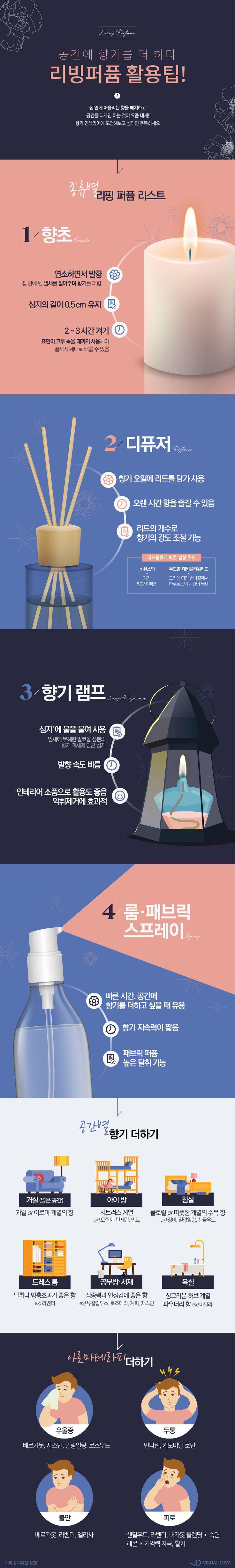 """""""공간에 향기를 더하다"""" 리빙퍼퓸 제대로 활용하기 [인포그래픽] #Perfume / #Infographic ⓒ 비주얼다이브 무단 복사·전재·재배포 금지"""