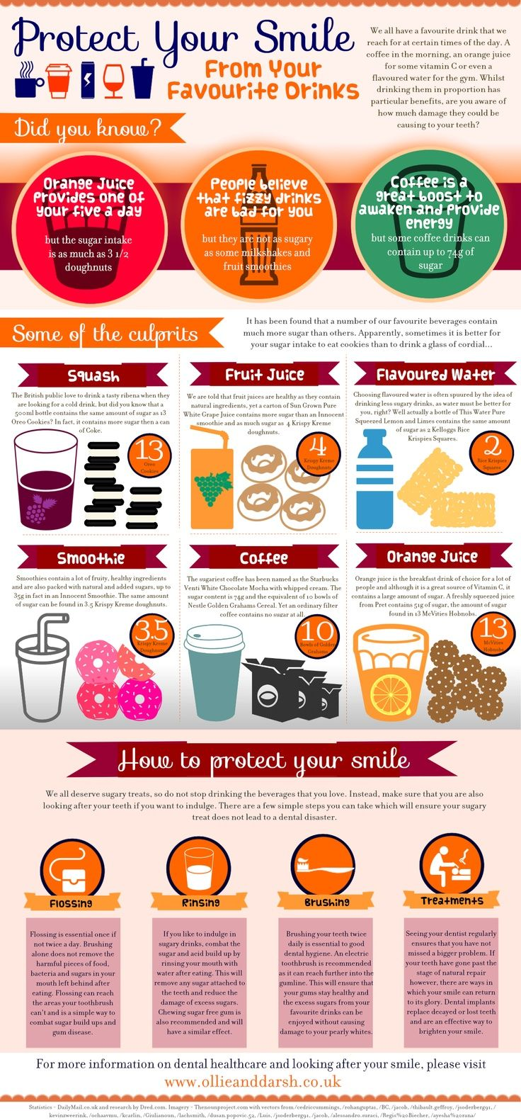 tiffany and co reviews How do you protect your smile from your favorite drinks   oral  health  smile