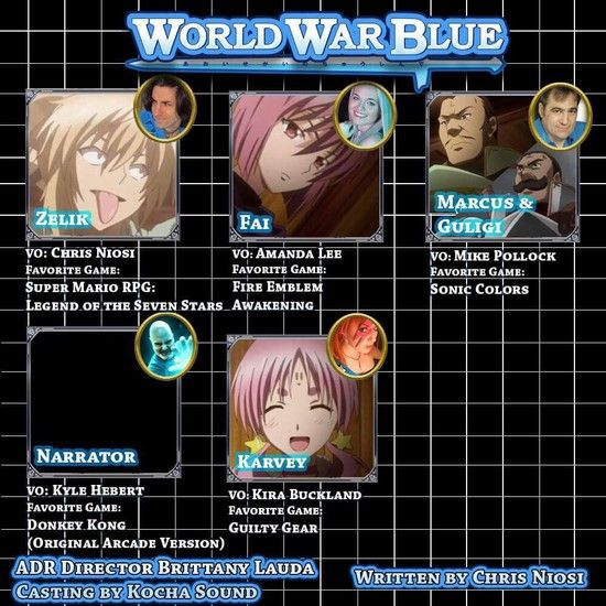 Media Blasters Reveals More English Dub Cast for World War Blue Anime      Chris Niosi, Amanda Lee, Mike Pollock join cast        North American anime licensor Media Blasters revealed five more cast members on Wednesday ...