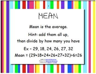 Mode Math Definition