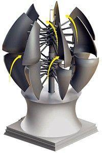 Ideal Offener TurbiNator Grafik
