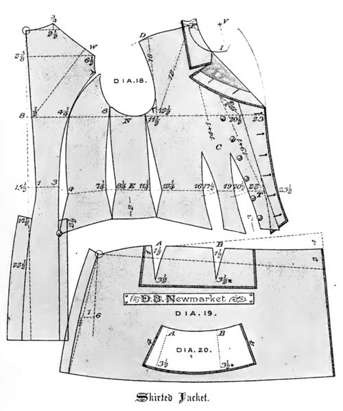 Skirted Ladies' jacket from The Cutter's Practical Guide to the Cutting of Ladies' Garments by W.D.F. Vincent (1890).