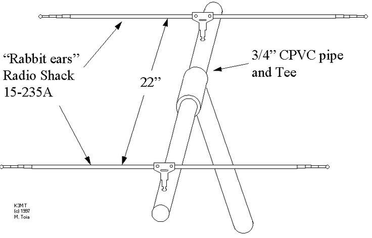 2 element vhf yagi antenna article by k3mt here u2019s a simple saturday project  build a portable