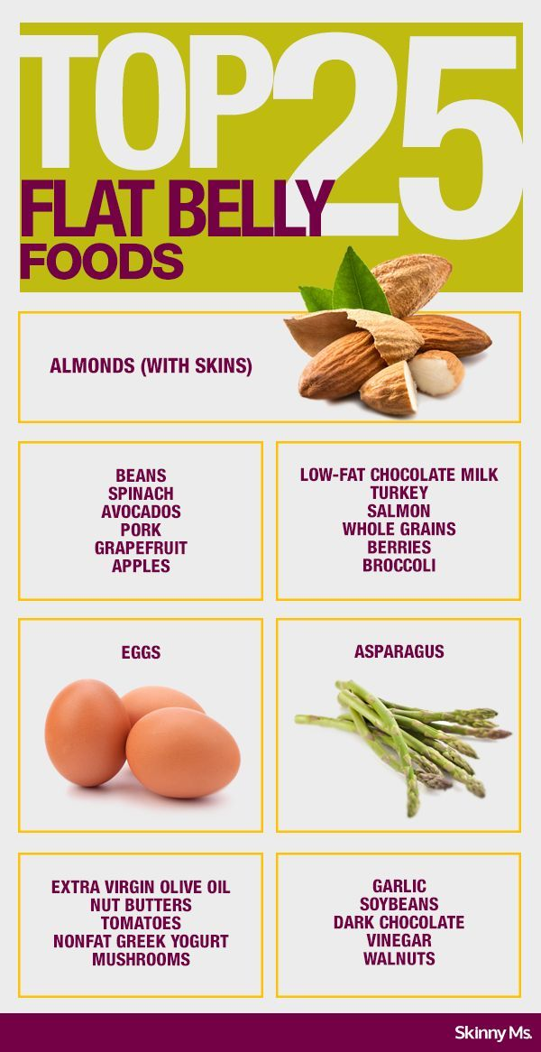 These Top 25 Flat Belly Foods help to keep you fuller longer, reduce bloating, and are all clean foods!