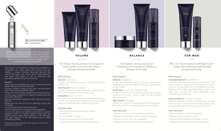 I am looking for salon and spa owners to carry Monat in their salons. High end, all natural, chemical free hair products. Huge opportunity to be on the ground floor of a huge company. www.mymonat.com/join #1479