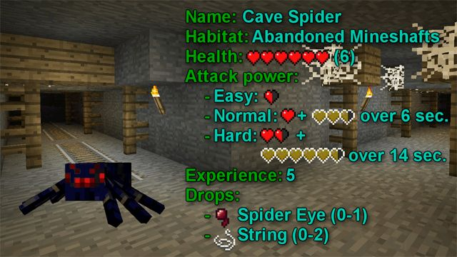 Cave Spiders - Minecraft Guides