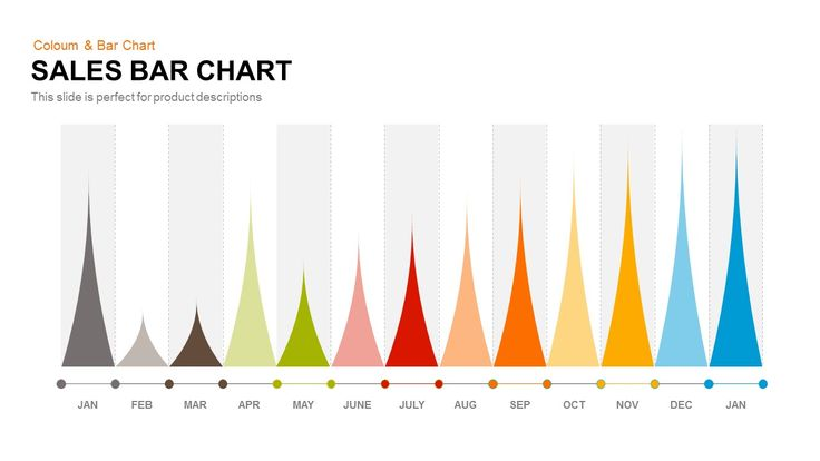 Sales Bar Chart Powerpoint and Keynote template