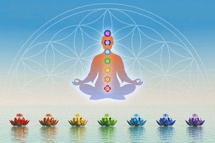 Was bedeutet seelische Gesundheit und wie kann ich diese erhalten? In unserem Beitrag zum Internationalen Tag der seelischen Gesundheit erfährst Du mehr. #gesundheit #seele #vidensus #kartenlegen #hellsehen #wahrsagen #astrologie #gratisberatung #esoterik #spiritualität