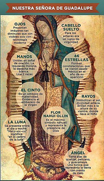 Signos del manto de la Virgen de Guadalupe.