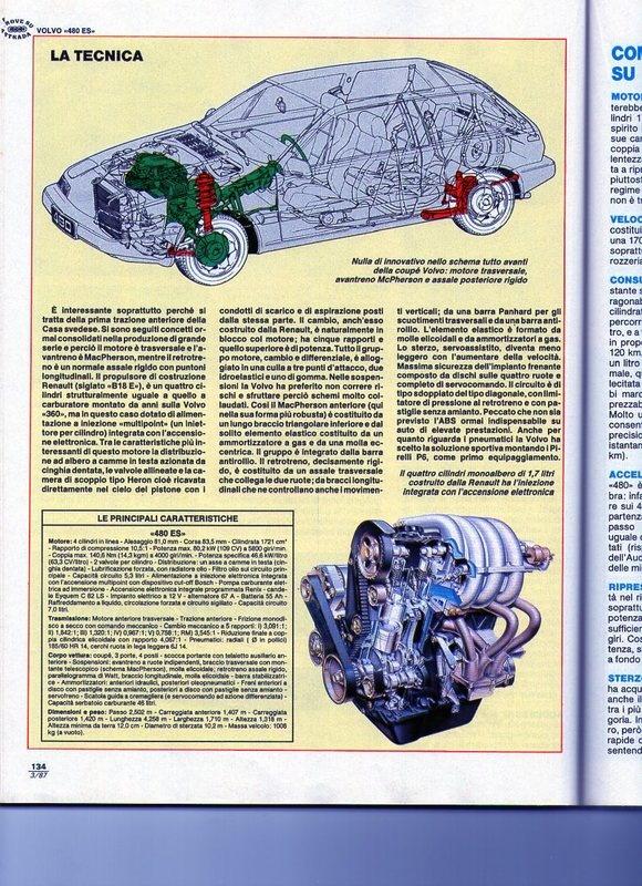 Volvo 480 magazine review 5/8