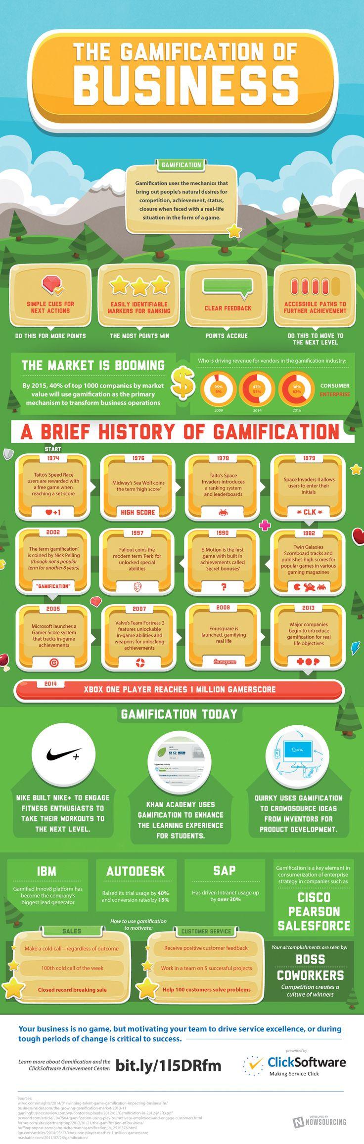 Como funciona a gamificação