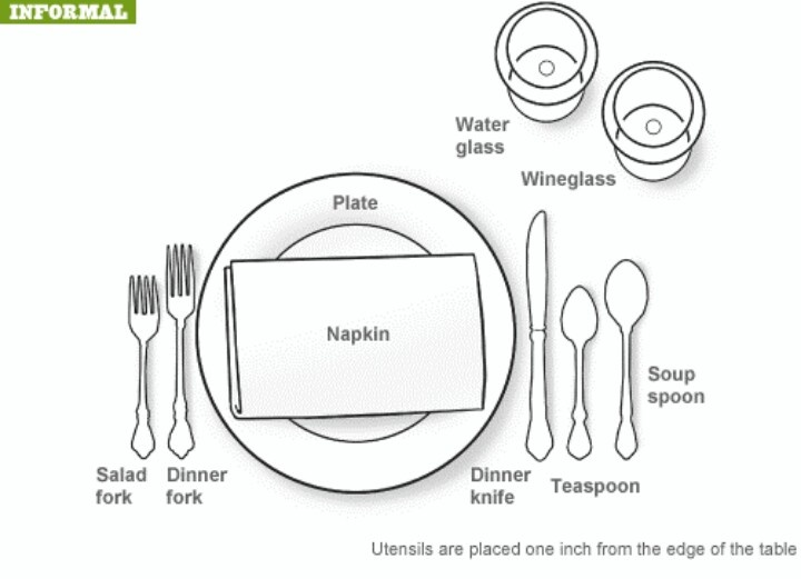 Informal Setting  sc 1 st  Pinterest : table place setting template - pezcame.com