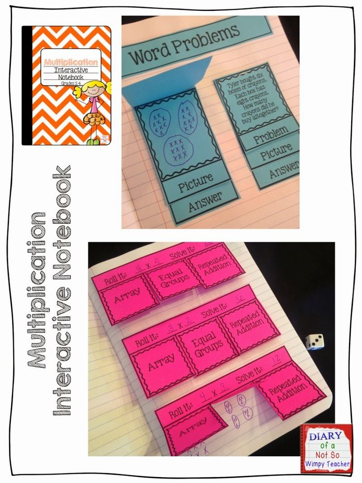 Summer Stock Up: Multiplication Interactive Notebook. Twelve different foldables that will help your students practice multiplication foundational skills.