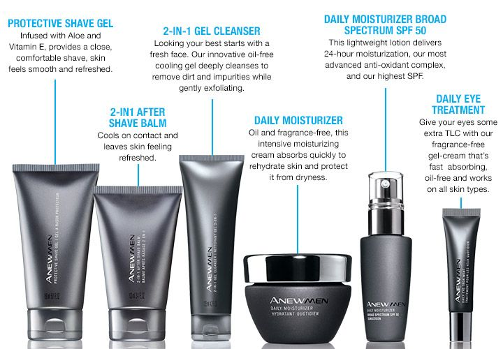 Anew Men - Moisturizers to hydrate and refuel your skin. https://monicac948.avonrepresentative.com/