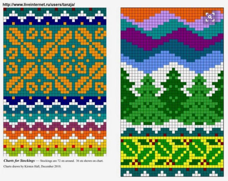 605 best Fair Isle images on Pinterest | Patterns, Gloves and Knitting
