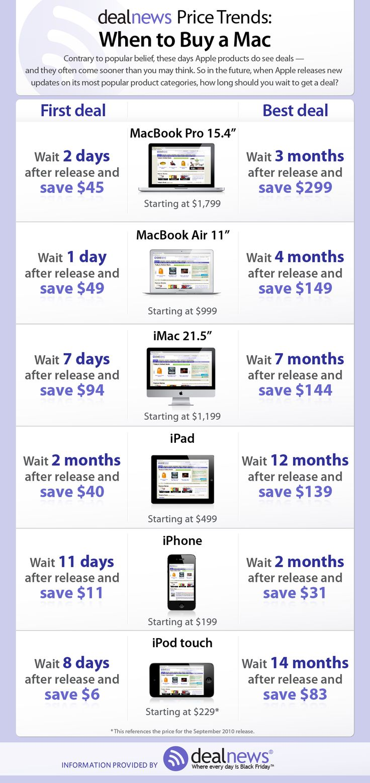 Find out the best time to buy an #Apple product (and save money) #Mac