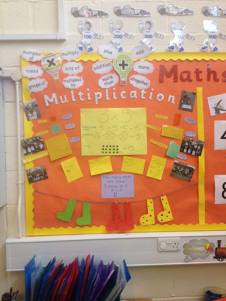 Classroom Display Ideas Ks1 ~ Best ks classroom ideas on pinterest