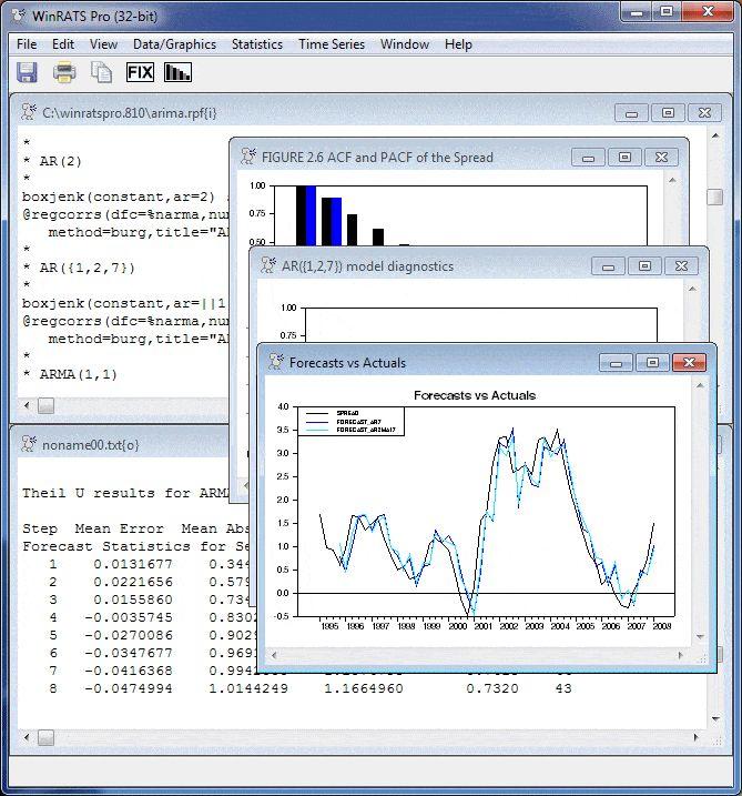 Regression Analysis of Time Series - http://www.predictiveanalyticstoday.com/regression-analysis-time-series/