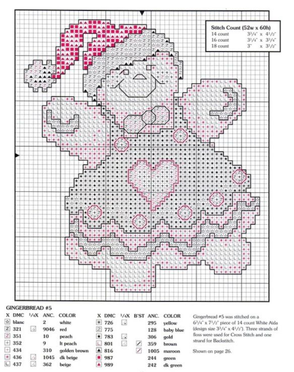 Gingerbread People cross stitch chart