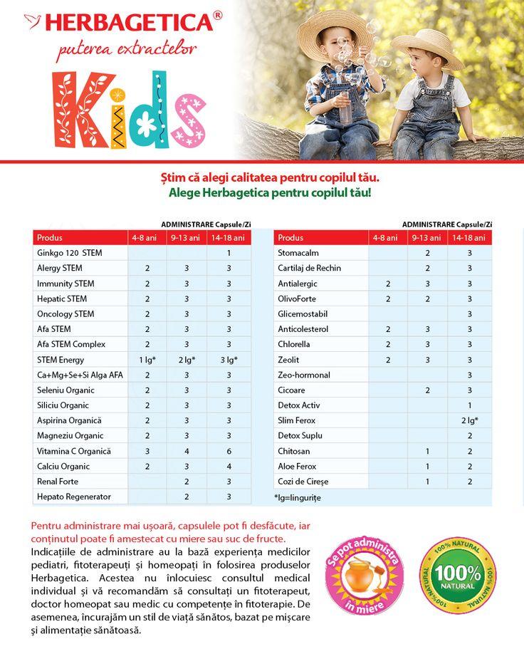 Știm că alegi calitatea pentru copilul tău. Alege Herbagetica pentru copilul tău!!!