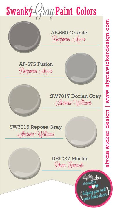Top 5 e-Decorating Gray Paint Colors    http://www.alyciawickerdesign.com