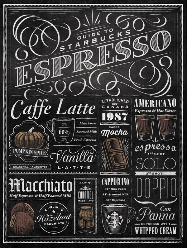 And This Design Is Awesome Too. Starbucks Espresso Guide Typographic Mural  By Jaymie McAmmond, Via Behance.