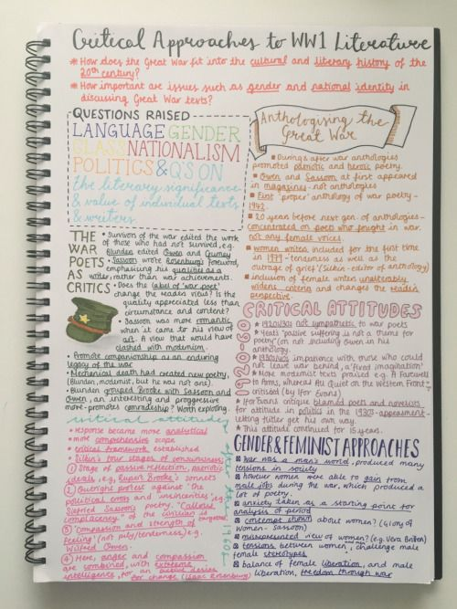 ww1 notes High-res some ww1 wider reading notes 1/5 7286 studyblr study blog studyspo studyinspo a levels a level english english.