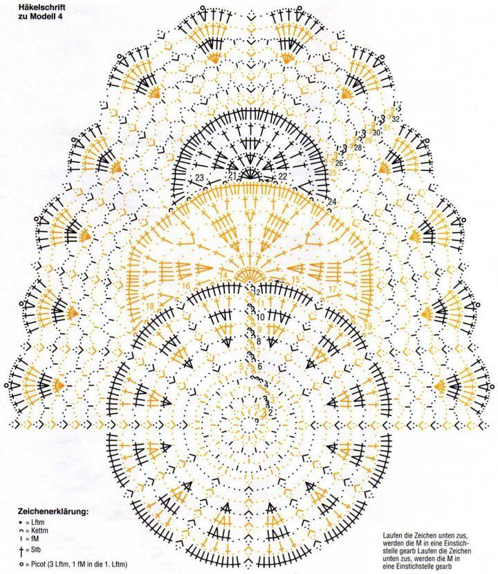 Oval Crochet Doily Diagram