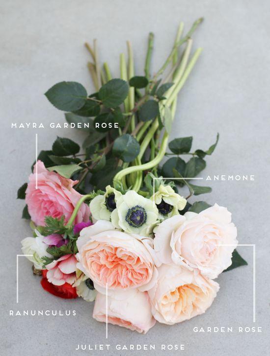 anatomy of a bridal bouquet