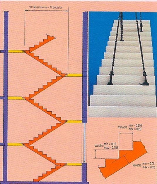 Las escaleras prefabricadas de hormigón