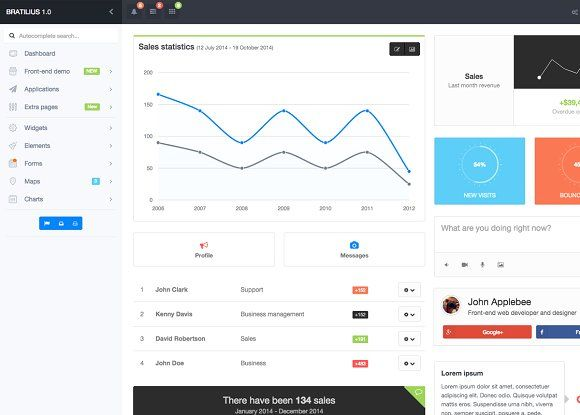 Best Bootstrap Admin Template Images On   Template